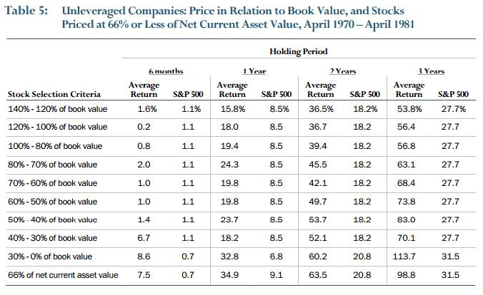 What-Has-Worked-in-Investing-2