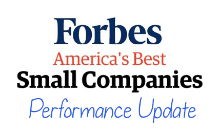 Performance Update of the Best Small Companies