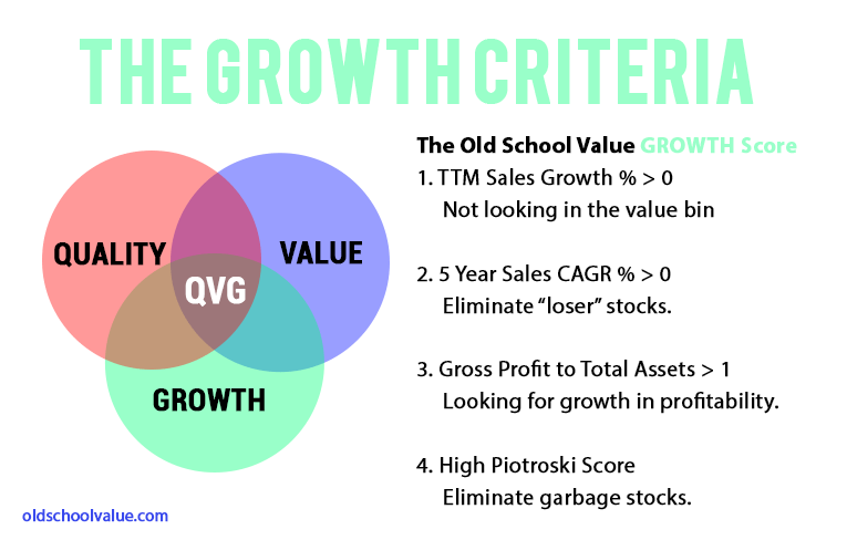 osv-ratings-growth