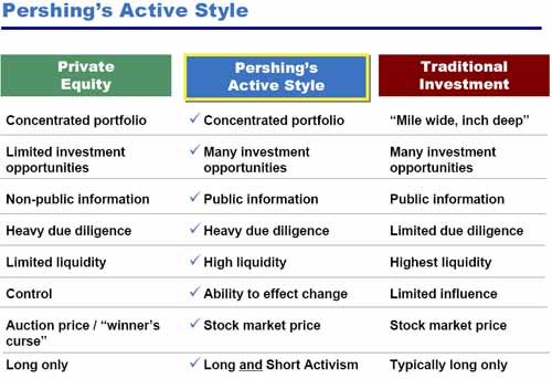 ps-strategy