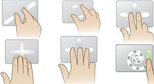 Synaptics Touch Technology